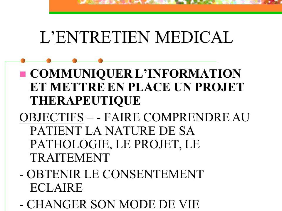 L'ENTRETIEN MEDICAL COMMUNIQUER L'INFORMATION ET METTRE EN PLACE UN PROJET THERAPEUTIQUE.
