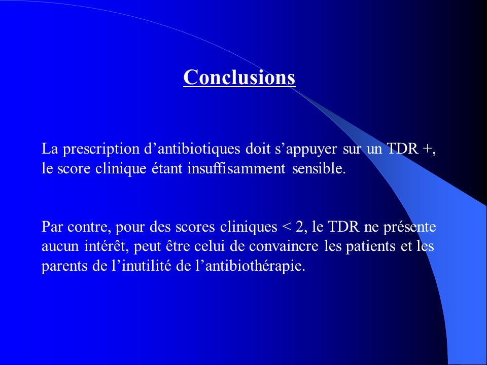 Conclusions La prescription d'antibiotiques doit s'appuyer sur un TDR +, le score clinique étant insuffisamment sensible.