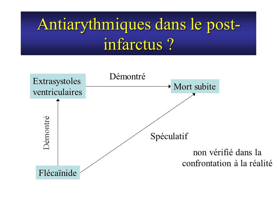 Antiarythmiques dans le post-infarctus