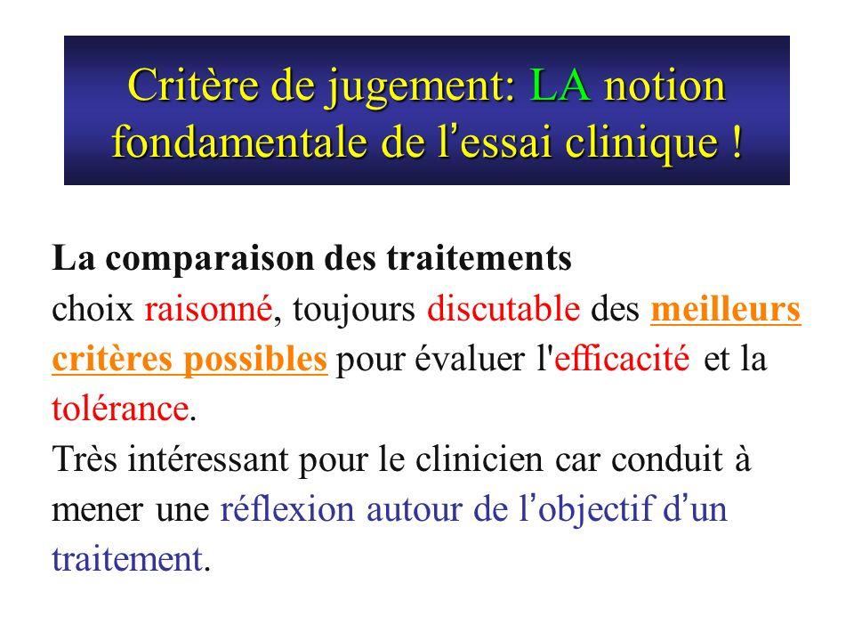 Critère de jugement: LA notion fondamentale de l'essai clinique !