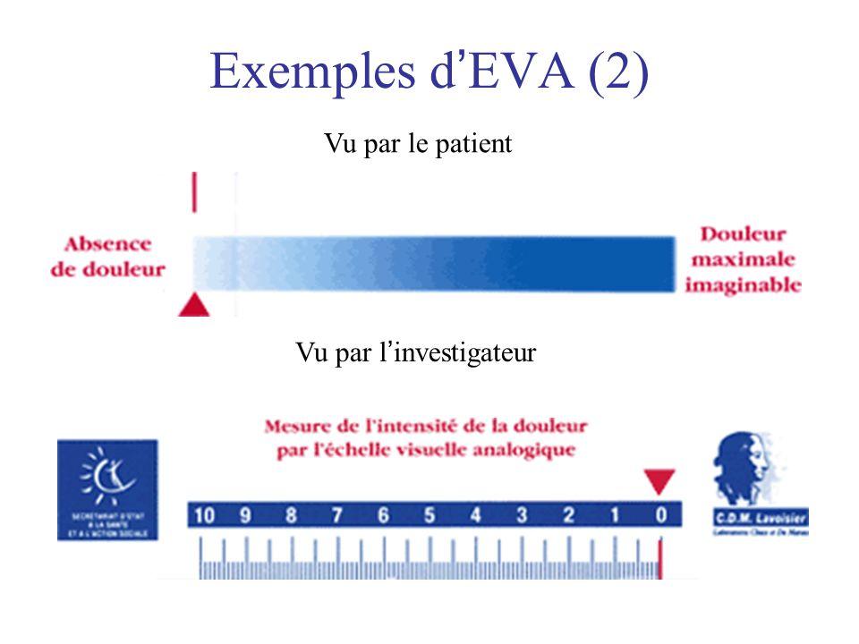 Exemples d'EVA (2) Vu par le patient Vu par l'investigateur