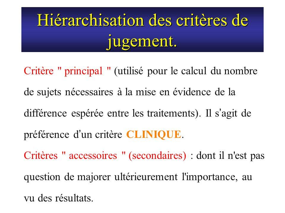Hiérarchisation des critères de jugement.