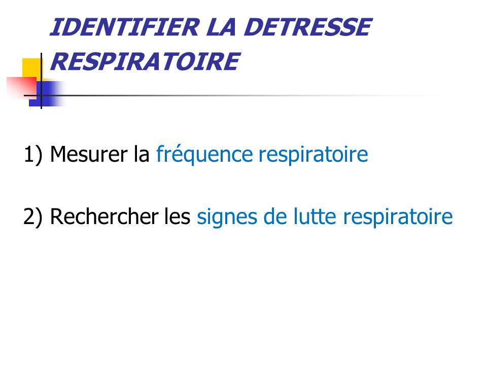 IDENTIFIER LA DETRESSE RESPIRATOIRE