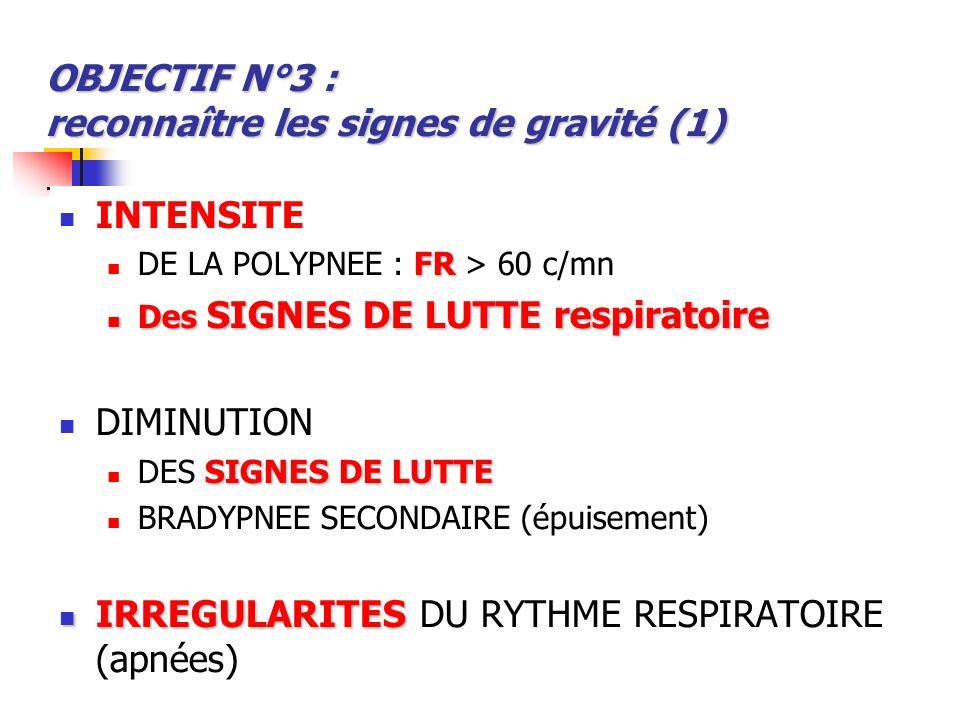 OBJECTIF N°3 : reconnaître les signes de gravité (1)