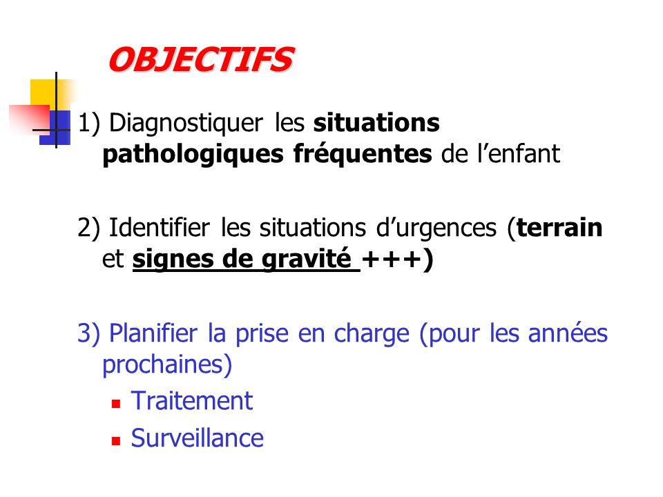OBJECTIFS 1) Diagnostiquer les situations pathologiques fréquentes de l'enfant.