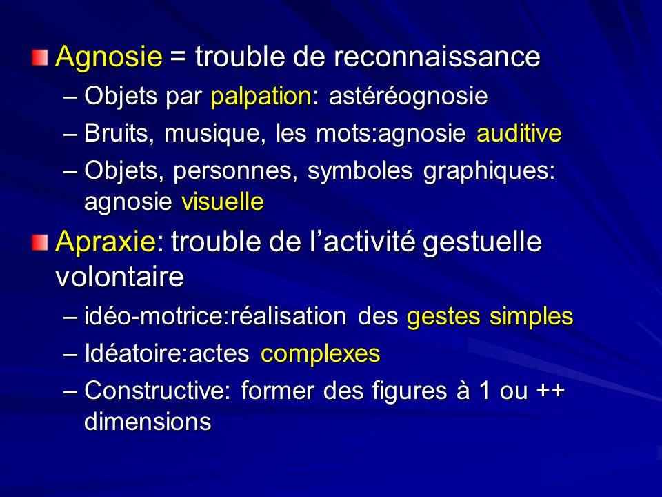 Agnosie = trouble de reconnaissance