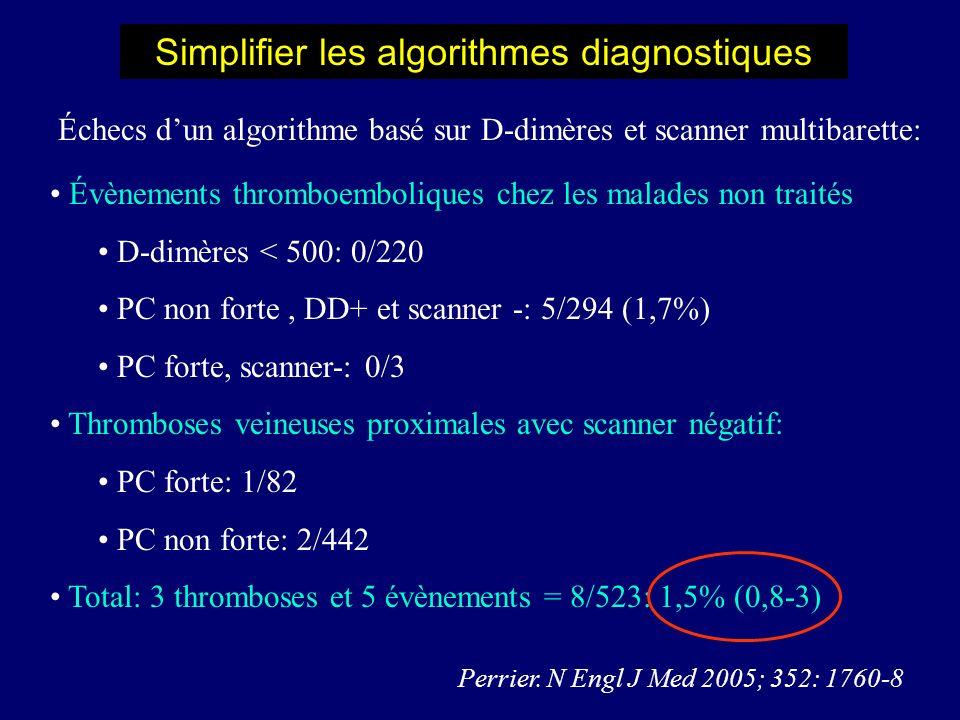 Simplifier les algorithmes diagnostiques