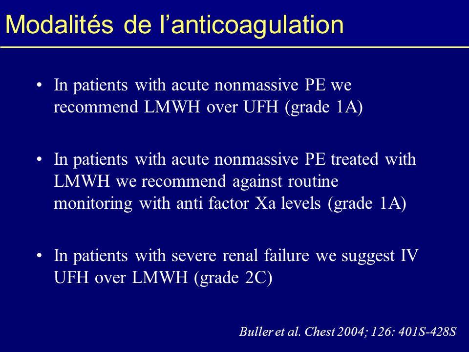Modalités de l'anticoagulation