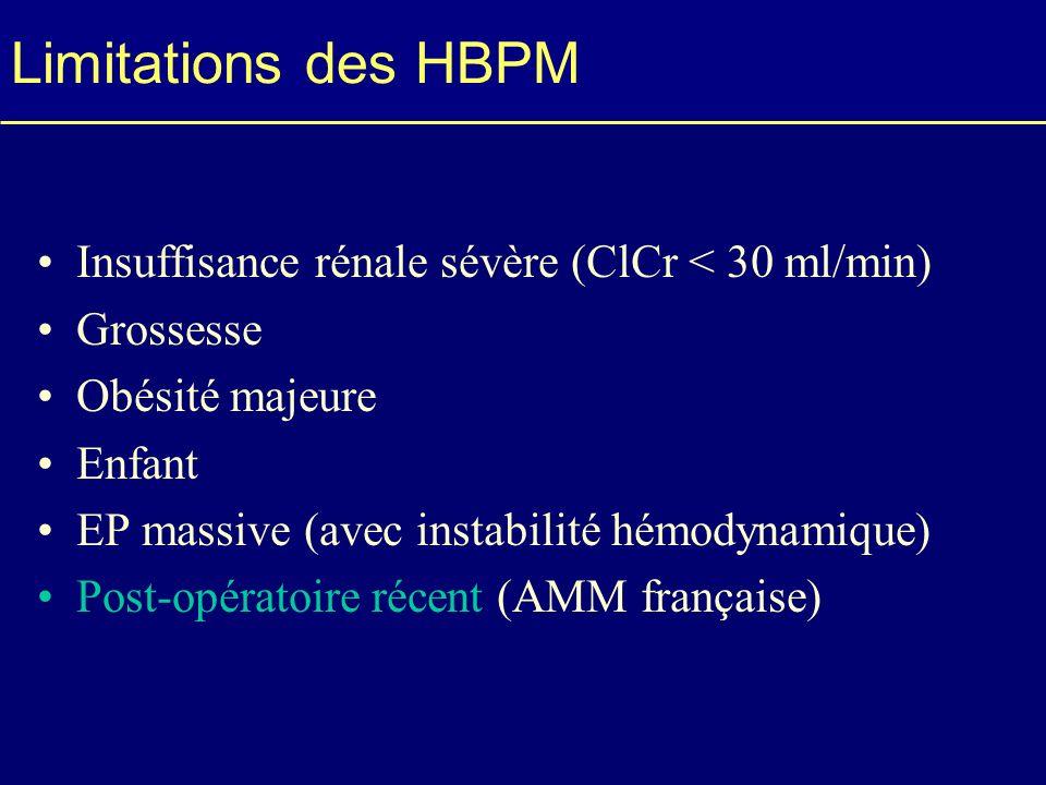Limitations des HBPM Insuffisance rénale sévère (ClCr < 30 ml/min)