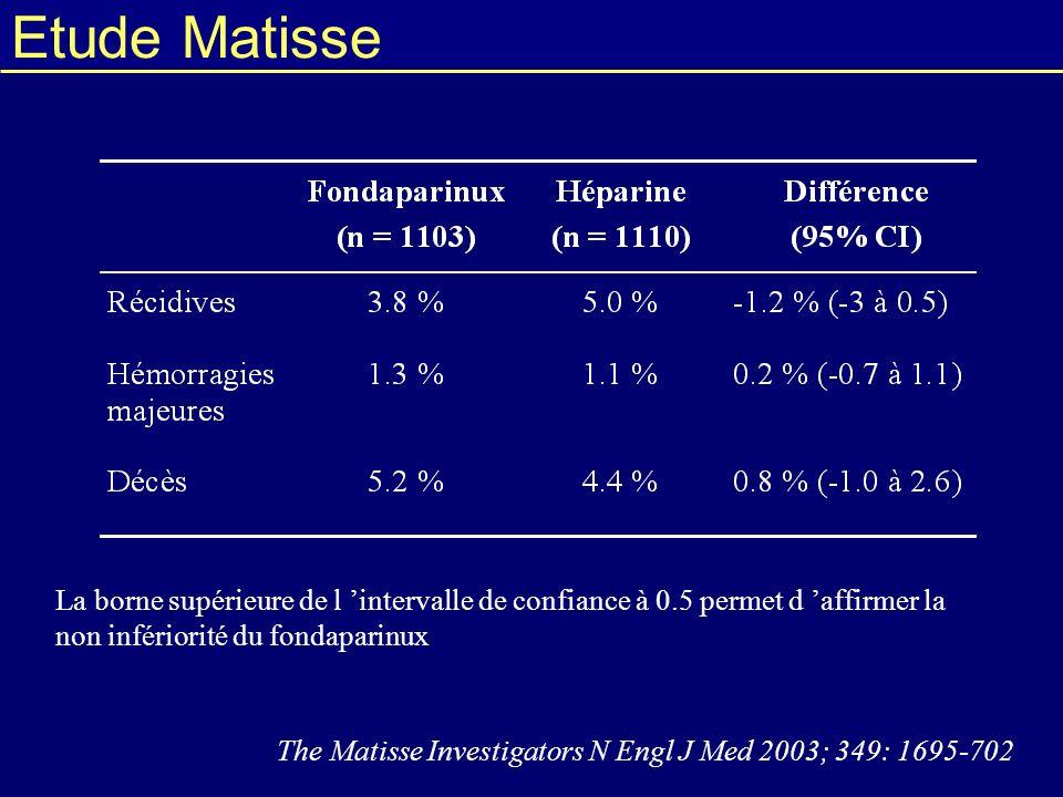 Etude Matisse La borne supérieure de l 'intervalle de confiance à 0.5 permet d 'affirmer la non infériorité du fondaparinux.