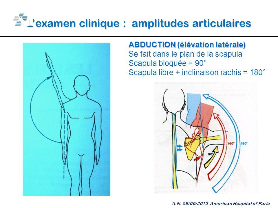L'examen clinique : amplitudes articulaires
