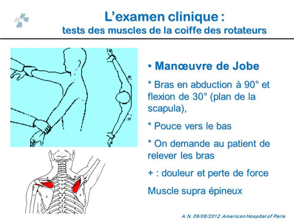 L'examen clinique : Manœuvre de Jobe