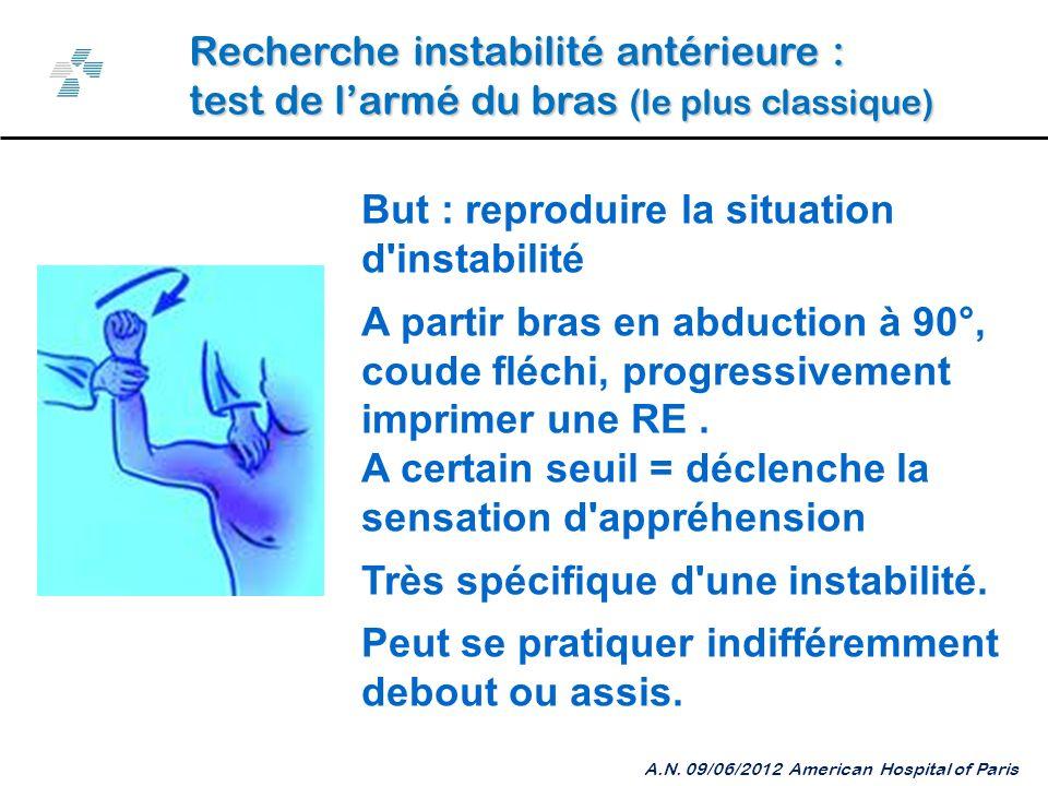 Recherche instabilité antérieure :