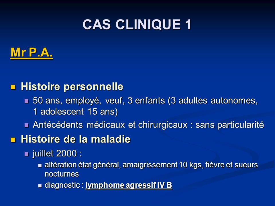 CAS CLINIQUE 1 Mr P.A. Histoire personnelle Histoire de la maladie