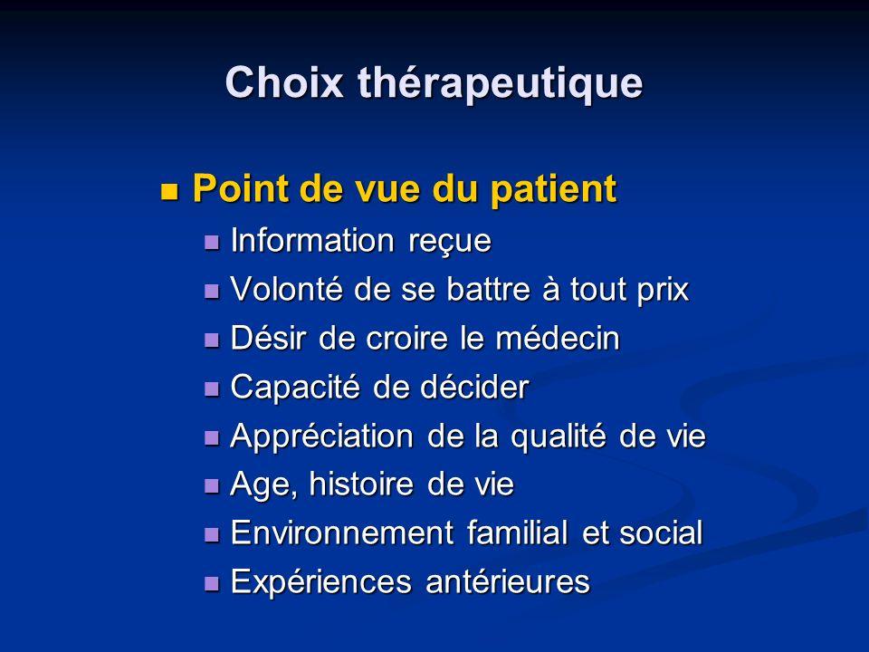Choix thérapeutique Point de vue du patient Information reçue