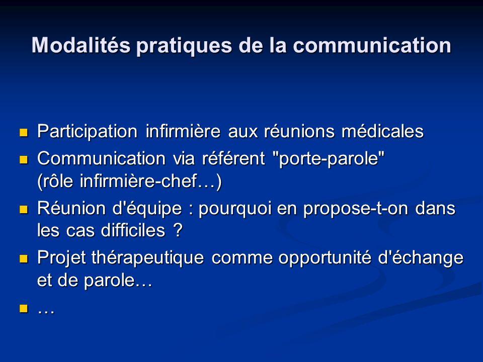 Modalités pratiques de la communication