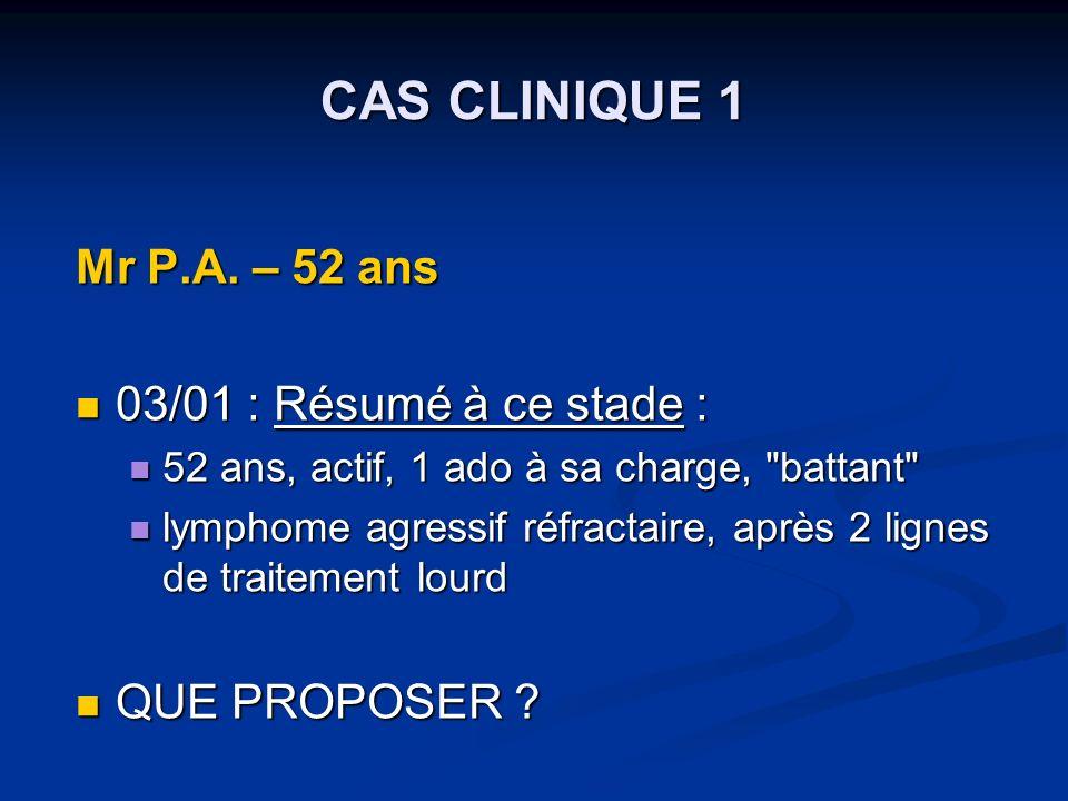 CAS CLINIQUE 1 Mr P.A. – 52 ans 03/01 : Résumé à ce stade :