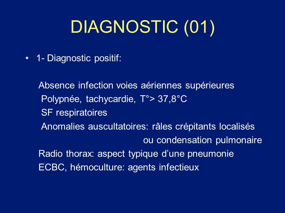 DIAGNOSTIC (01) 1- Diagnostic positif: