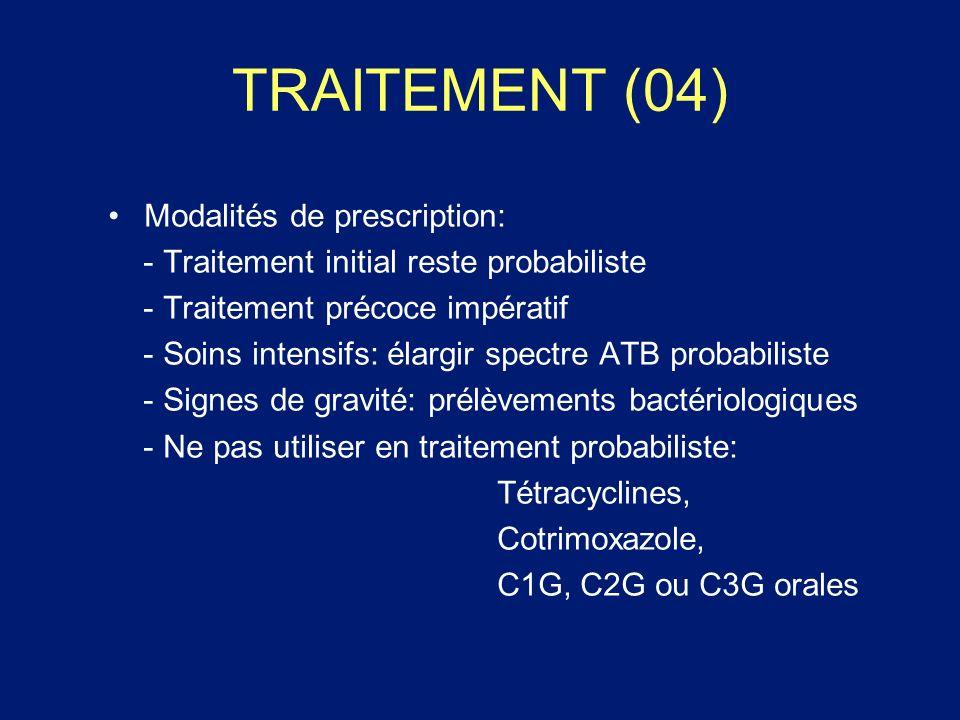 TRAITEMENT (04) Modalités de prescription: