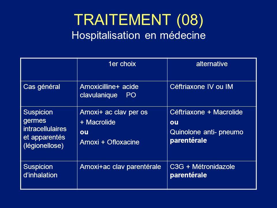 TRAITEMENT (08) Hospitalisation en médecine