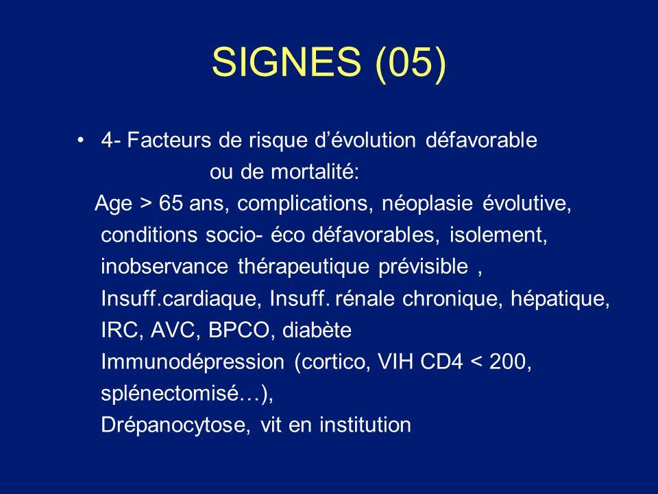 SIGNES (05) 4- Facteurs de risque d'évolution défavorable