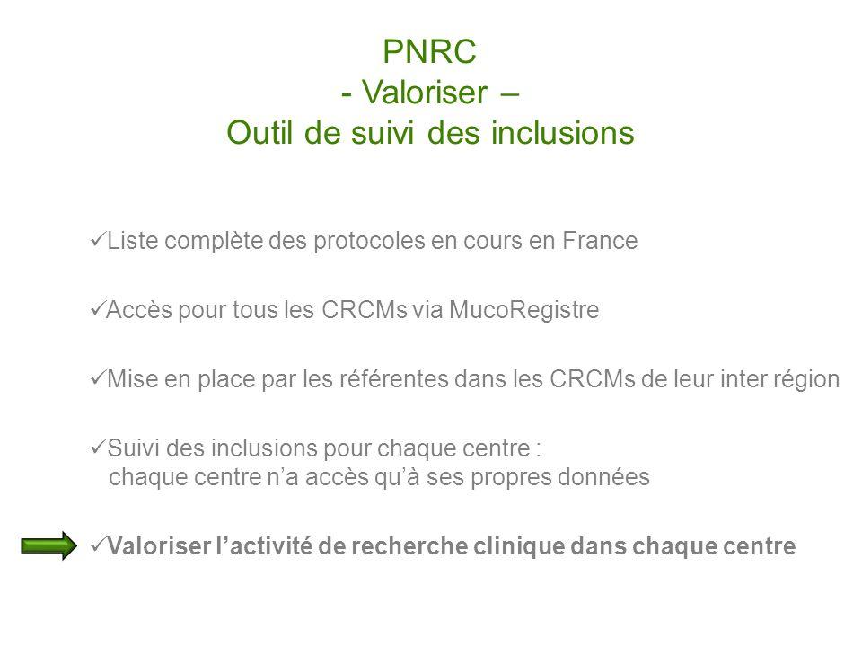 PNRC - Valoriser – Outil de suivi des inclusions
