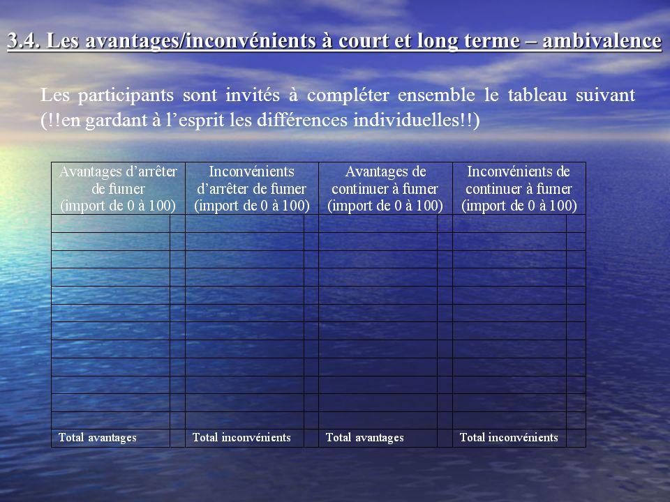 3.4. Les avantages/inconvénients à court et long terme – ambivalence