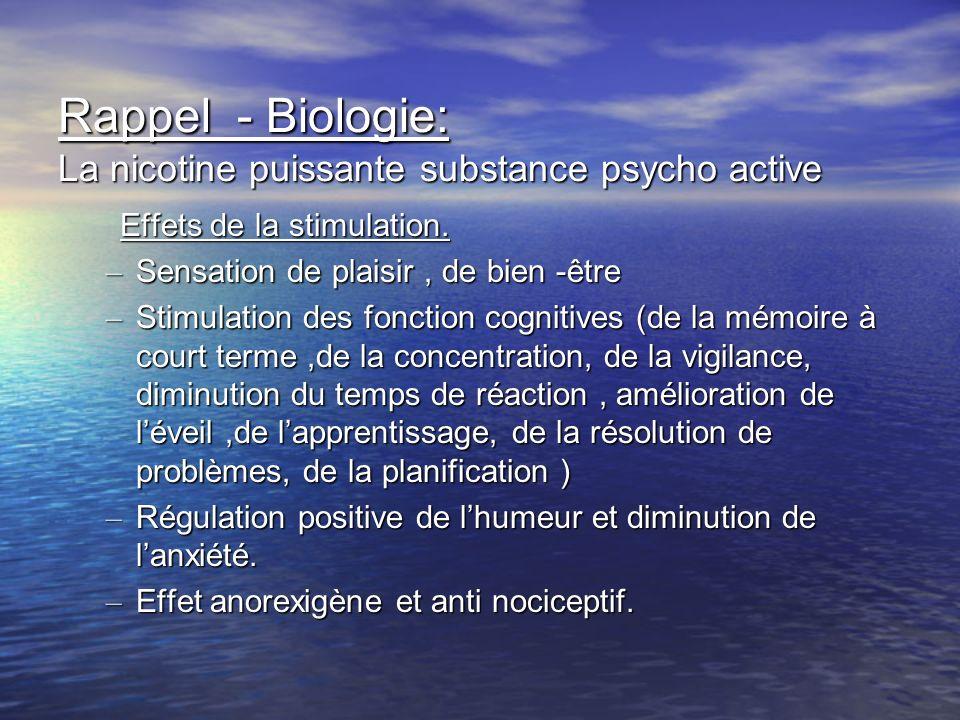 Rappel - Biologie: La nicotine puissante substance psycho active