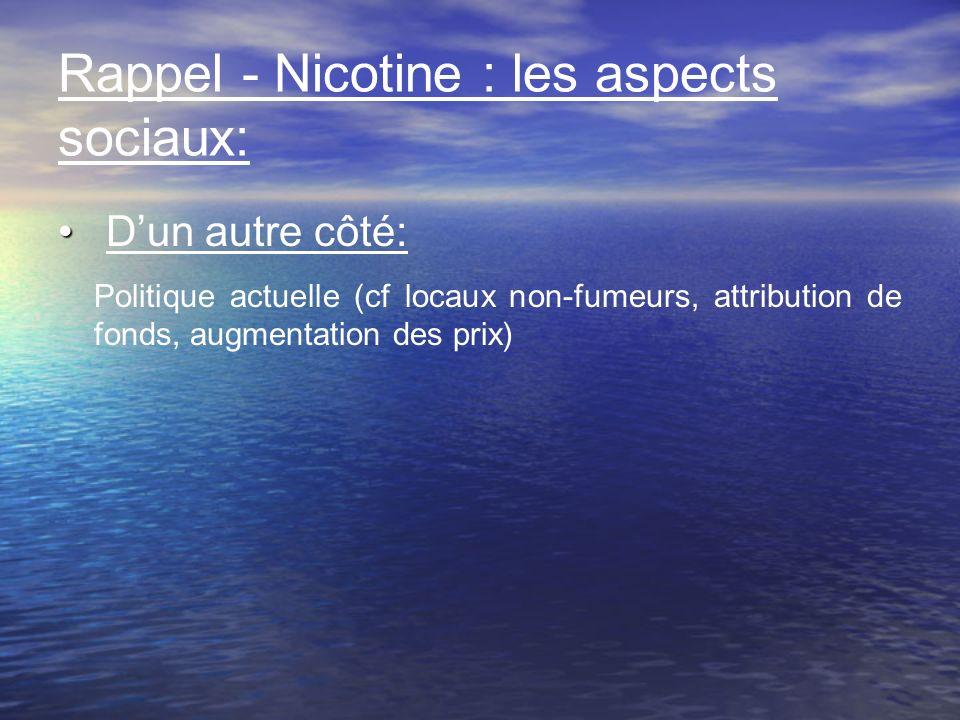 Rappel - Nicotine : les aspects sociaux: