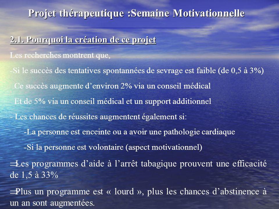 Projet thérapeutique :Semaine Motivationnelle