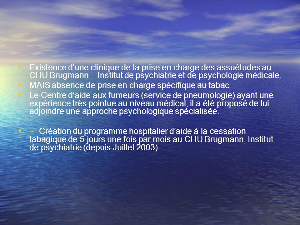 Existence d'une clinique de la prise en charge des assuétudes au CHU Brugmann – Institut de psychiatrie et de psychologie médicale.