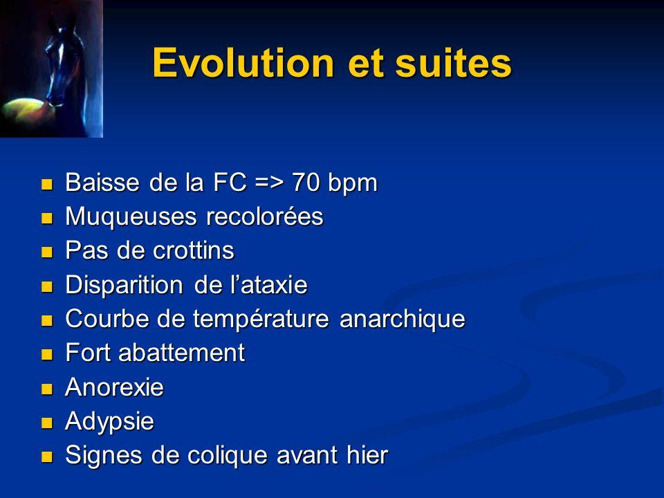 Evolution et suites Baisse de la FC => 70 bpm Muqueuses recolorées
