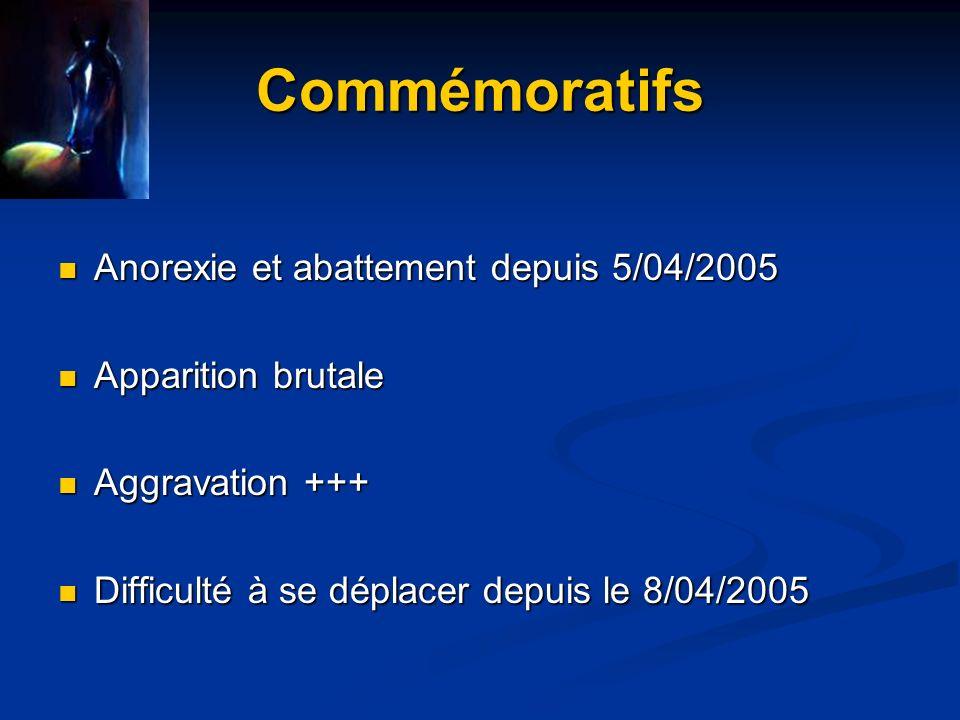 Commémoratifs Anorexie et abattement depuis 5/04/2005
