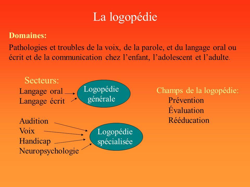 La logopédie Secteurs: Domaines: