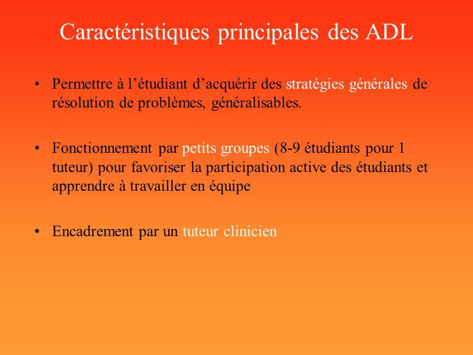 Caractéristiques principales des ADL