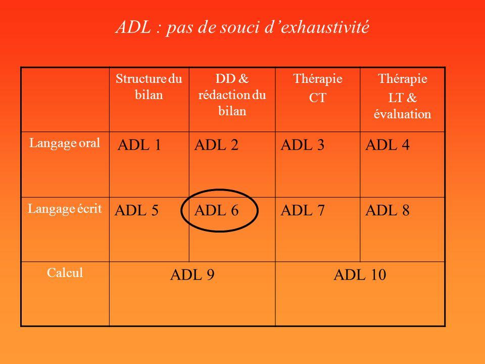 ADL : pas de souci d'exhaustivité