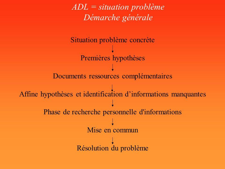 ADL = situation problème Démarche générale