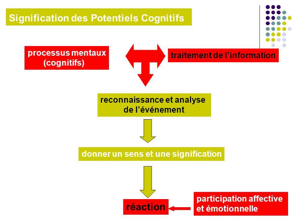 Signification des Potentiels Cognitifs