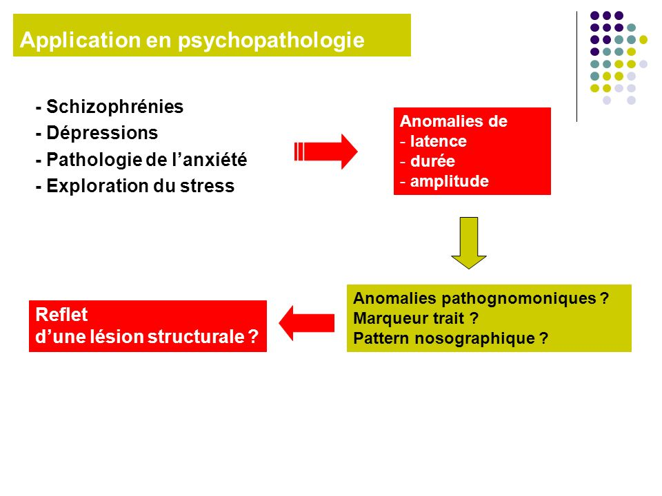 Application en psychopathologie