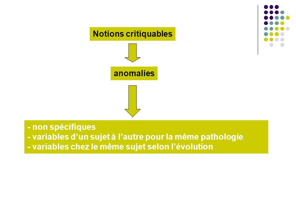 Notions critiquables anomalies. - non spécifiques. - variables d'un sujet à l'autre pour la même pathologie.