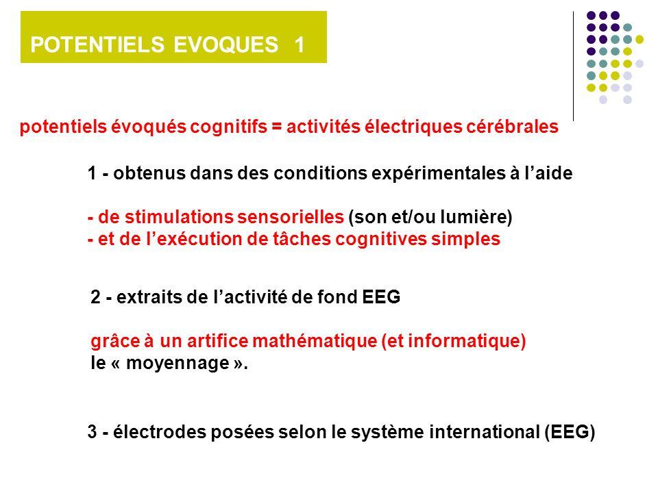 POTENTIELS EVOQUES 1 potentiels évoqués cognitifs = activités électriques cérébrales. 1 - obtenus dans des conditions expérimentales à l'aide.