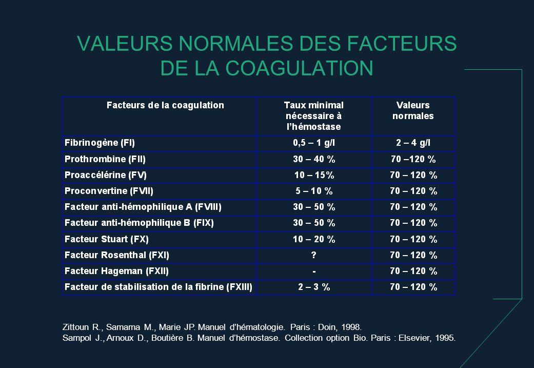 VALEURS NORMALES DES FACTEURS DE LA COAGULATION