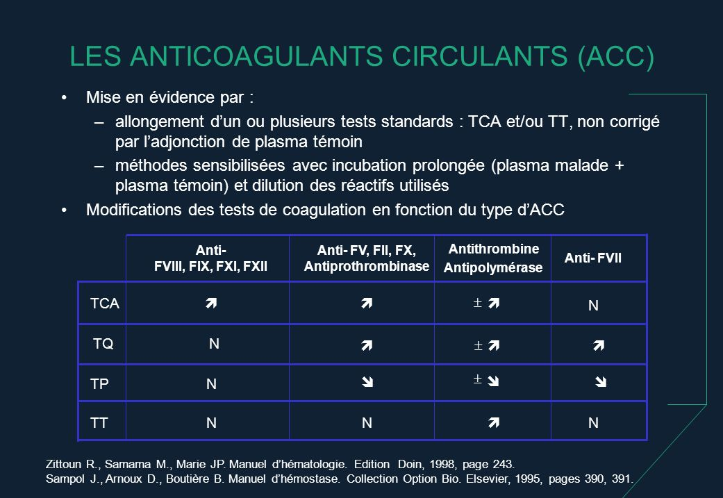 LES ANTICOAGULANTS CIRCULANTS (ACC)