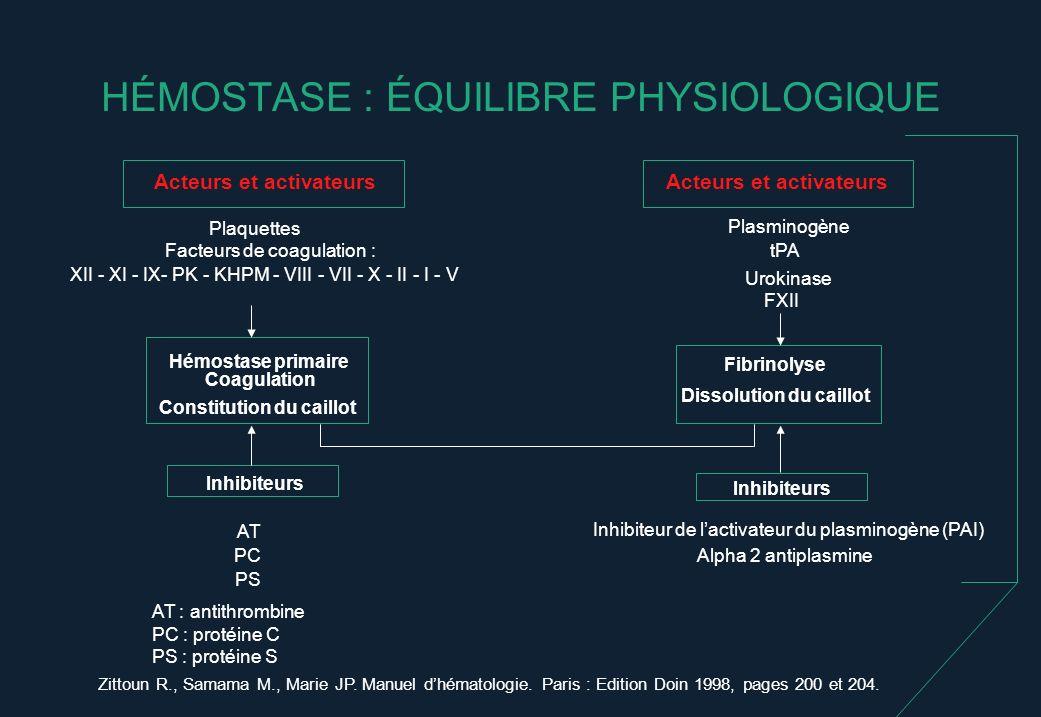 HÉMOSTASE : ÉQUILIBRE PHYSIOLOGIQUE