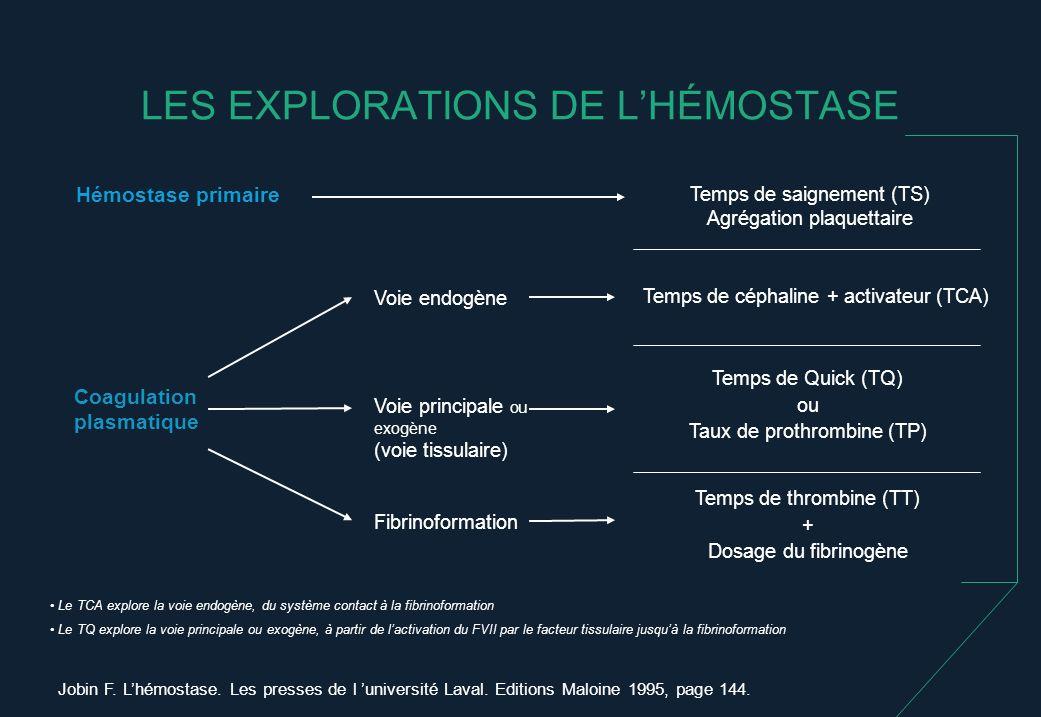 LES EXPLORATIONS DE L'HÉMOSTASE