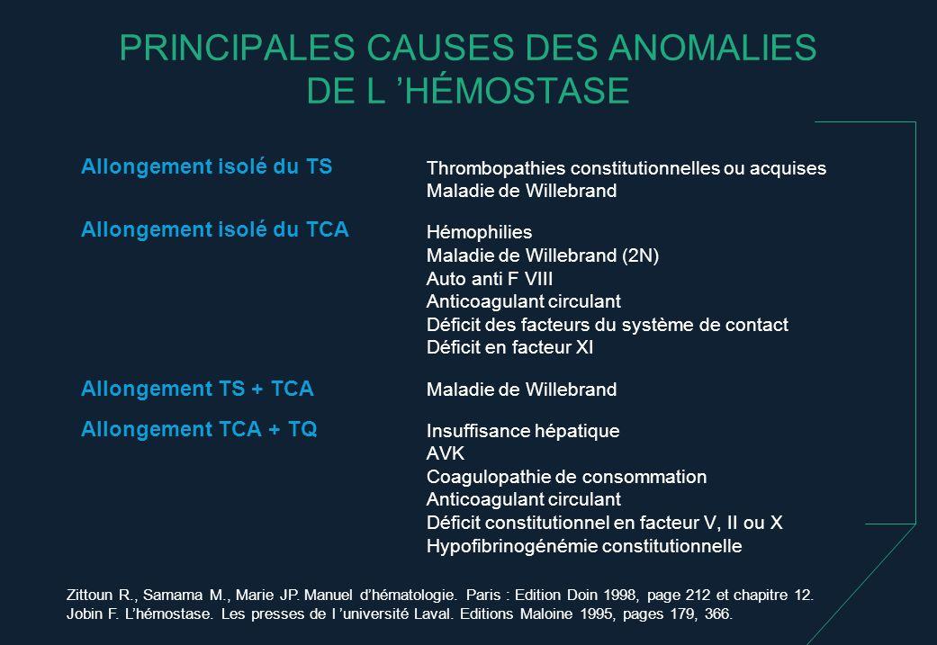 PRINCIPALES CAUSES DES ANOMALIES DE L 'HÉMOSTASE