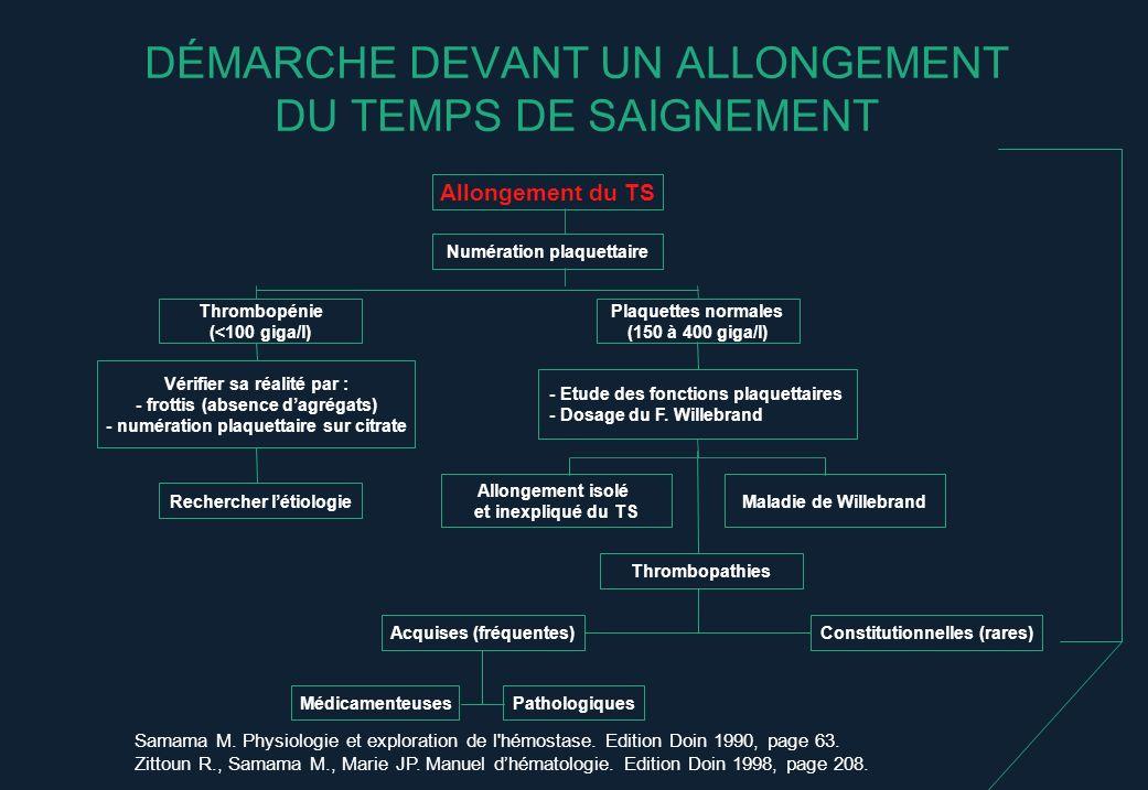DÉMARCHE DEVANT UN ALLONGEMENT DU TEMPS DE SAIGNEMENT