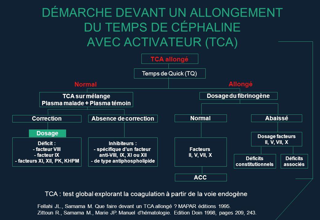 DÉMARCHE DEVANT UN ALLONGEMENT DU TEMPS DE CÉPHALINE AVEC ACTIVATEUR (TCA)