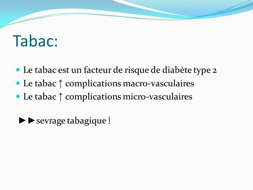Tabac: Le tabac est un facteur de risque de diabète type 2