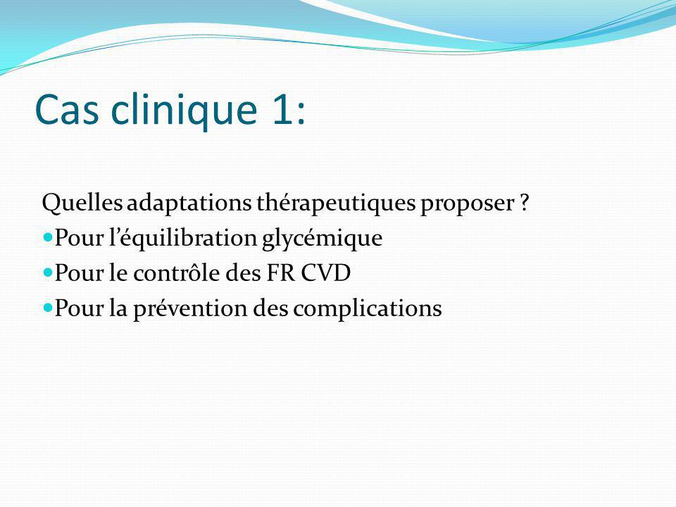 Cas clinique 1: Quelles adaptations thérapeutiques proposer